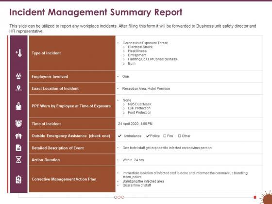 COVID 19 Effect Risk Management Strategies Sports Incident Management Summary Report Microsoft PDF
