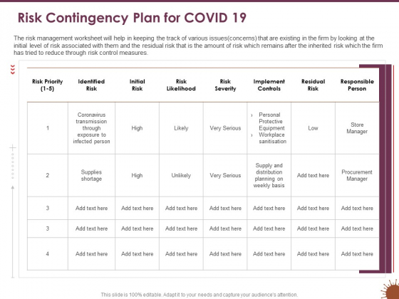COVID 19 Effect Risk Management Strategies Sports Risk Contingency Plan For COVID 19 Ideas PDF