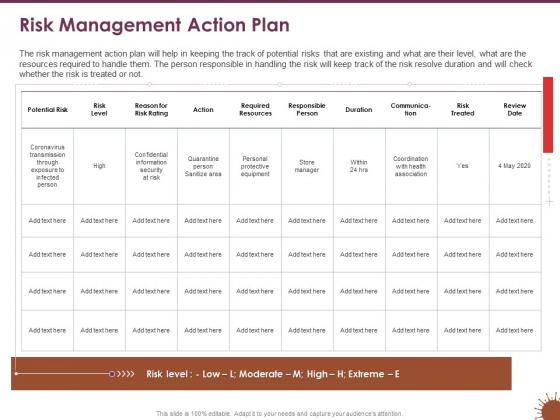 COVID 19 Effect Risk Management Strategies Sports Risk Management Action Plan Sample PDF