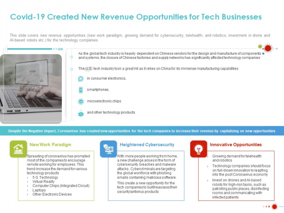COVID 19 Mitigating Impact On High Tech Industry COVID 19 Created New Revenue Opportunities For Tech Businesses Mockup PDF