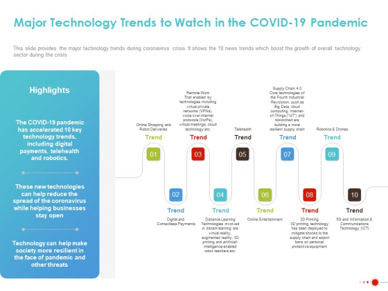 COVID 19 Mitigating Impact On High Tech Industry Major Technology Trends To Watch In The Covid 19 Pandemic Infographics PDF