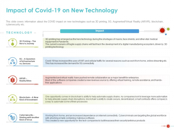COVID_19_Mitigating_Impact_On_High_Tech_Industry_Ppt_PowerPoint_Presentation_Complete_Deck_With_Slides_Slide_14