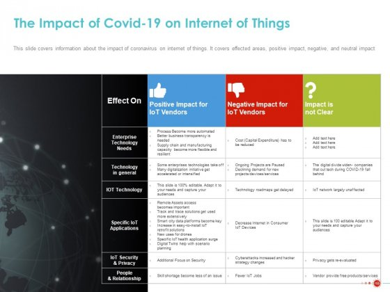 COVID_19_Mitigating_Impact_On_High_Tech_Industry_Ppt_PowerPoint_Presentation_Complete_Deck_With_Slides_Slide_18