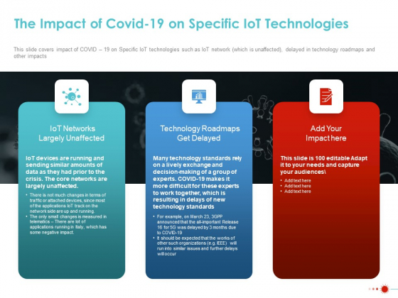 COVID 19 Mitigating Impact On High Tech Industry The Impact Of COVID 19 On Specific Iot Technologies Introduction PDF