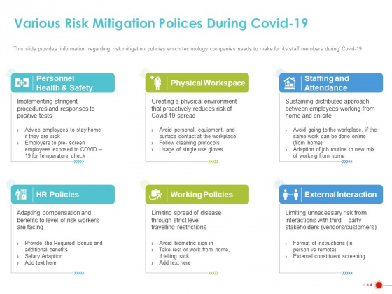 COVID 19 Mitigating Impact On High Tech Industry Various Risk Mitigation Polices During COVID 19 Demonstration PDF