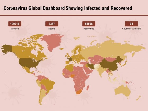 COVID 19 Pandemic Disease Coronavirus Global Dashboard Showing Infected And Recovered Sample PDF