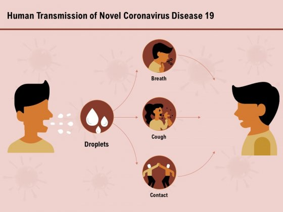 COVID 19 Pandemic Disease Human Transmission Of Novel Coronavirus Disease 19 Icons PDF