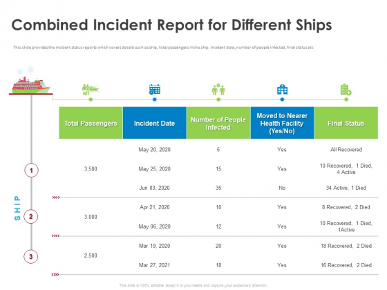 COVID 19 Risk Analysis Mitigation Policies Ocean Liner Sector Combined Incident Report For Different Ships Clipart PDF