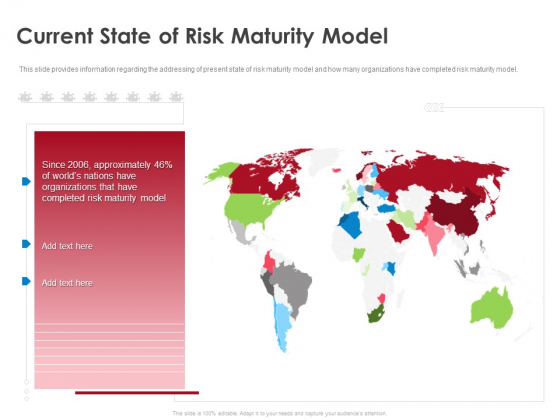COVID 19 Risk Analysis Mitigation Policies Ocean Liner Sector Current State Of Risk Maturity Model Summary PDF