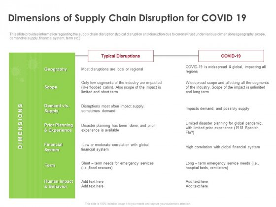 COVID_19_Risk_Analysis_Mitigation_Policies_Ocean_Liner_Sector_Dimensions_Of_Supply_Chain_Disruption_For_COVID_19_Pictures_PDF_Slide_1