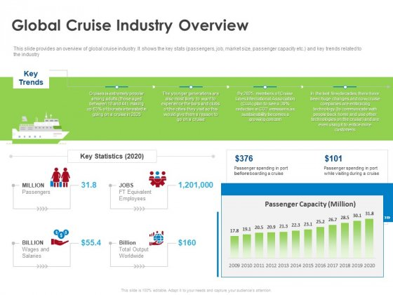 COVID 19 Risk Analysis Mitigation Policies Ocean Liner Sector Global Cruise Industry Overview Structure PDF