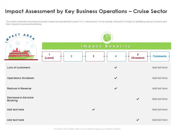 COVID 19 Risk Analysis Mitigation Policies Ocean Liner Sector Impact Assessment By Key Business Operations Cruise Sector Clipart PDF