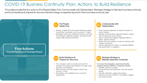 COVID Business COVID 19 Business Continuity Plan Actions To Build Resilience Ppt Slides Skills PDF