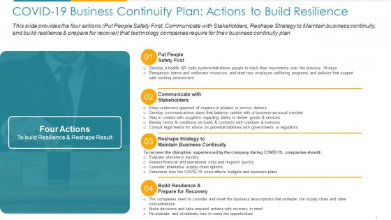 COVID Business COVID 19 Business Continuity Plan Actions To Build Resilience Resources Ppt Summary Smartart PDF