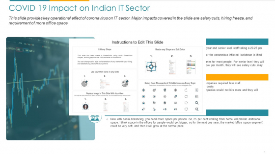 COVID Business COVID 19 Impact On Indian IT Sector Ppt Infographics Tips PDF