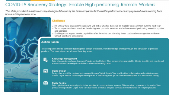 COVID Business COVID 19 Recovery Strategy Enable High Performing Remote Workers Ppt Summary Template PDF