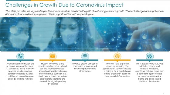 COVID Business Challenges In Growth Due To Coronavirus Impact Ppt Ideas Example Introduction PDF
