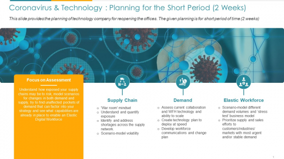 COVID Business Coronavirus And Technology Planning For The Short Period 2 Weeks Ppt Infographic Template Template PDF