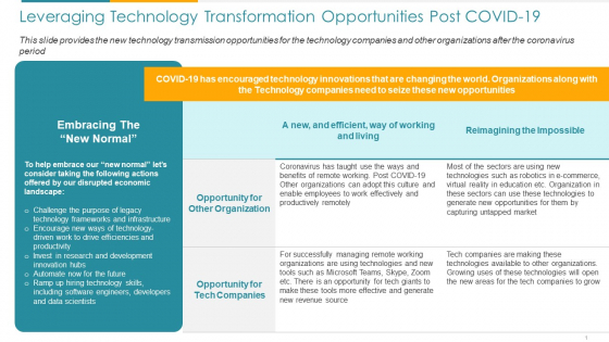 COVID Business Leveraging Technology Transformation Opportunities Post COVID 19 Ppt Gallery Display PDF