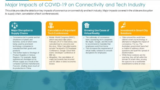 COVID Business Major Impacts Of COVID 19 On Connectivity And Tech Industry Ppt Pictures Visual Aids PDF