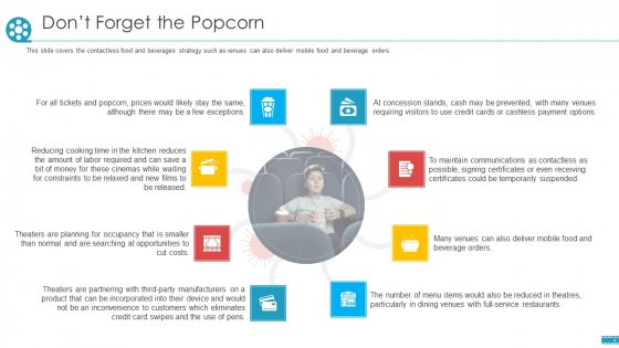 COVID_Business_Survive_Adapt_Post_Recovery_Strategy_Cinemas_Dont_Forget_The_Popcorn_Box_Brochure_PDF_Slide_1