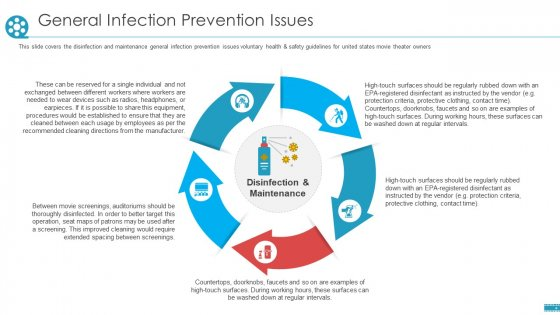 COVID_Business_Survive_Adapt_Post_Recovery_Strategy_Cinemas_General_Infection_Prevention_Issues_Rules_PDF_Slide_1