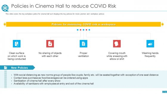 COVID Business Survive Adapt Post Recovery Strategy Cinemas Policies In Cinema Hall To Reduce Covid Risk Sample PDF