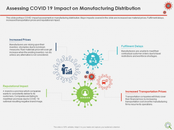 COVID_Implications_On_Manufacturing_Business_Assessing_COVID_19_Impact_On_Manufacturing_Distribution_Brochure_PDF_Slide_1