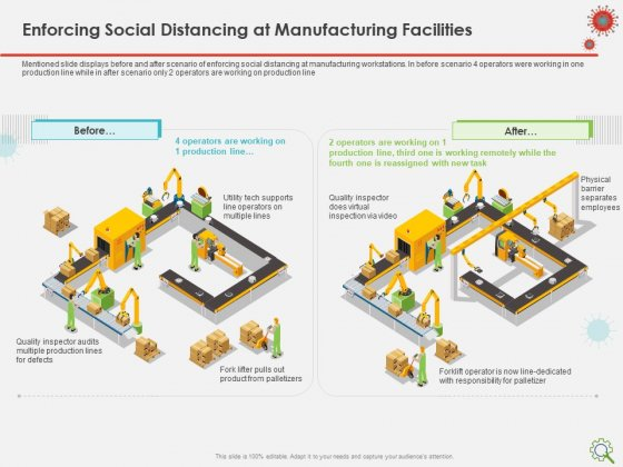 COVID Implications On Manufacturing Business Enforcing Social Distancing At Manufacturing Facilities Infographics PDF