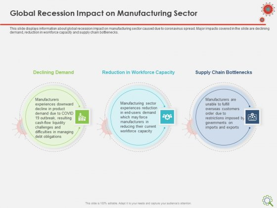 COVID Implications On Manufacturing Business Global Recession Impact On Manufacturing Sector Designs PDF