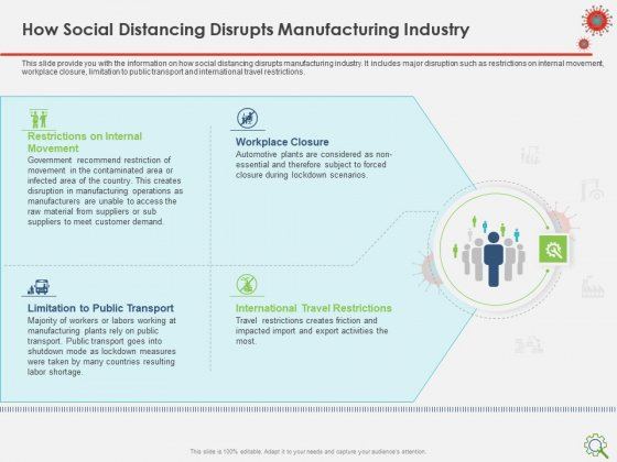 COVID_Implications_On_Manufacturing_Business_How_Social_Distancing_Disrupts_Manufacturing_Industry_Topics_PDF_Slide_1