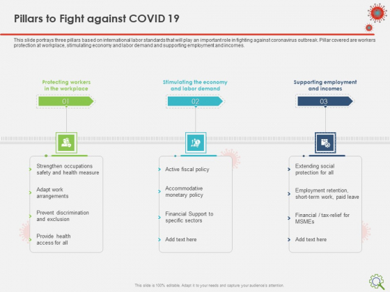 COVID Implications On Manufacturing Business Pillars To Fight Against COVID 19 Ppt Model Professional PDF