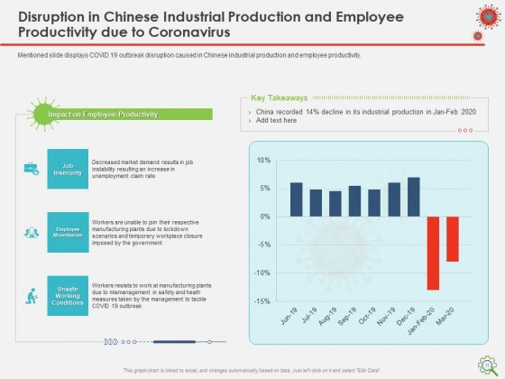 COVID_Implications_On_Manufacturing_Business_Ppt_PowerPoint_Presentation_Complete_Deck_With_Slides_Slide_11