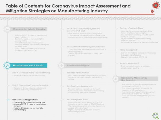 COVID_Implications_On_Manufacturing_Business_Ppt_PowerPoint_Presentation_Complete_Deck_With_Slides_Slide_12