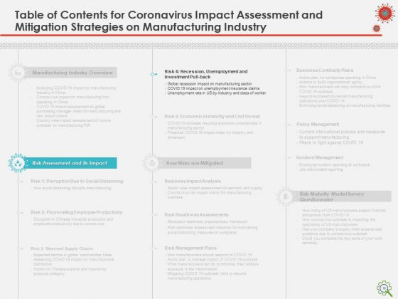 COVID_Implications_On_Manufacturing_Business_Ppt_PowerPoint_Presentation_Complete_Deck_With_Slides_Slide_16