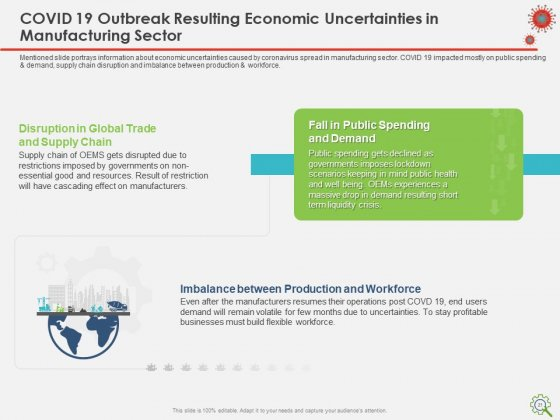 COVID_Implications_On_Manufacturing_Business_Ppt_PowerPoint_Presentation_Complete_Deck_With_Slides_Slide_21
