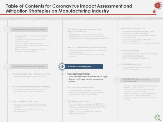 COVID_Implications_On_Manufacturing_Business_Ppt_PowerPoint_Presentation_Complete_Deck_With_Slides_Slide_23