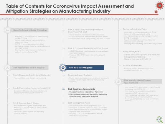 COVID_Implications_On_Manufacturing_Business_Ppt_PowerPoint_Presentation_Complete_Deck_With_Slides_Slide_26