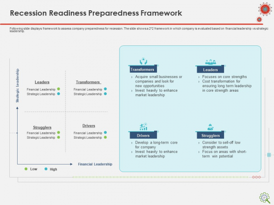 COVID_Implications_On_Manufacturing_Business_Ppt_PowerPoint_Presentation_Complete_Deck_With_Slides_Slide_27