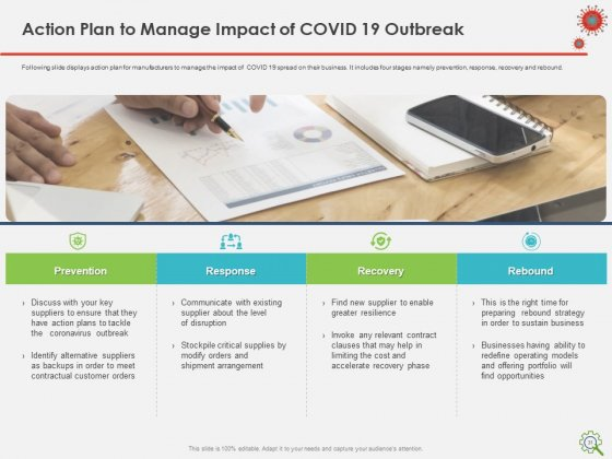 COVID_Implications_On_Manufacturing_Business_Ppt_PowerPoint_Presentation_Complete_Deck_With_Slides_Slide_31