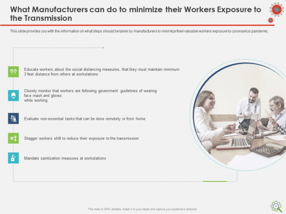 COVID_Implications_On_Manufacturing_Business_Ppt_PowerPoint_Presentation_Complete_Deck_With_Slides_Slide_32