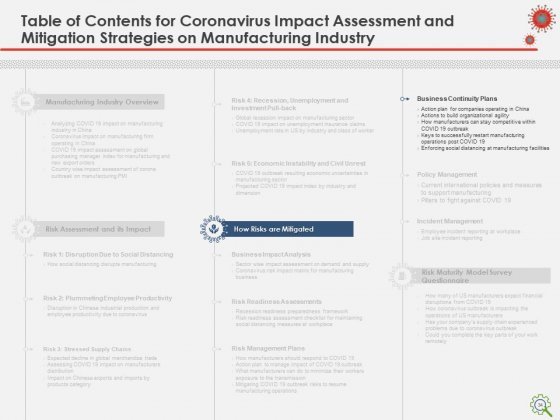 COVID_Implications_On_Manufacturing_Business_Ppt_PowerPoint_Presentation_Complete_Deck_With_Slides_Slide_34