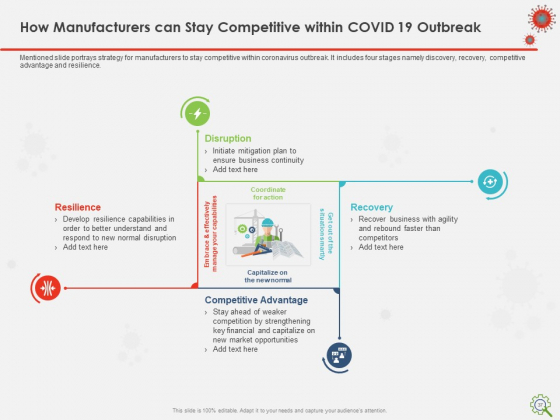 COVID_Implications_On_Manufacturing_Business_Ppt_PowerPoint_Presentation_Complete_Deck_With_Slides_Slide_37