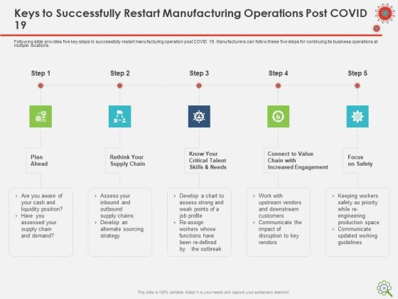 COVID_Implications_On_Manufacturing_Business_Ppt_PowerPoint_Presentation_Complete_Deck_With_Slides_Slide_38