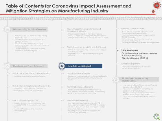 COVID_Implications_On_Manufacturing_Business_Ppt_PowerPoint_Presentation_Complete_Deck_With_Slides_Slide_40