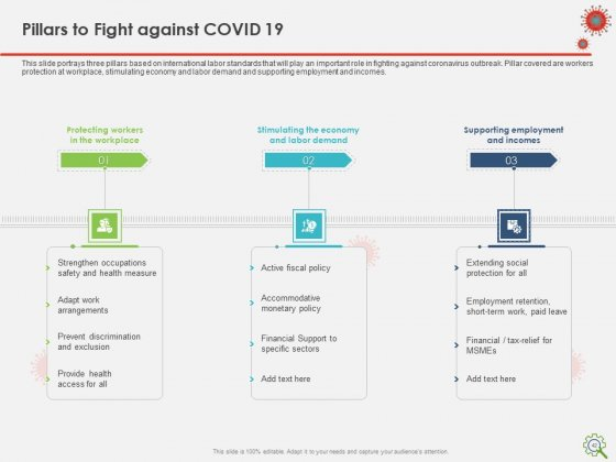 COVID_Implications_On_Manufacturing_Business_Ppt_PowerPoint_Presentation_Complete_Deck_With_Slides_Slide_42