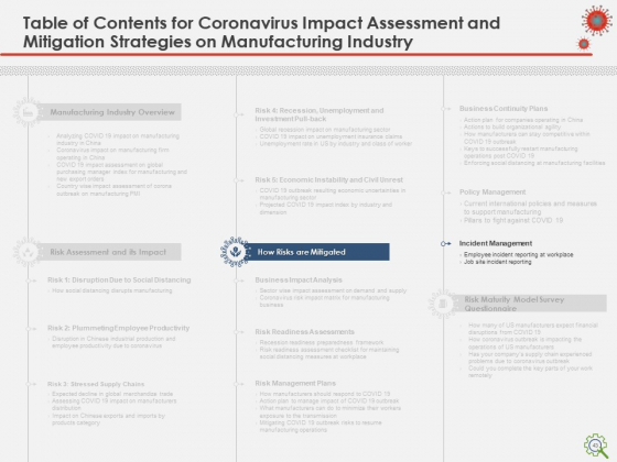 COVID_Implications_On_Manufacturing_Business_Ppt_PowerPoint_Presentation_Complete_Deck_With_Slides_Slide_43