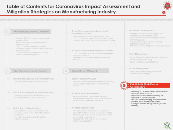 COVID_Implications_On_Manufacturing_Business_Ppt_PowerPoint_Presentation_Complete_Deck_With_Slides_Slide_46