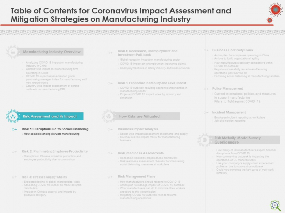 COVID_Implications_On_Manufacturing_Business_Ppt_PowerPoint_Presentation_Complete_Deck_With_Slides_Slide_8