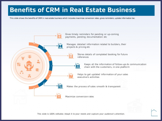 CRM Activities For Real Estate Benefits Of Crm In Real Estate Business Ppt Ideas Grid PDF